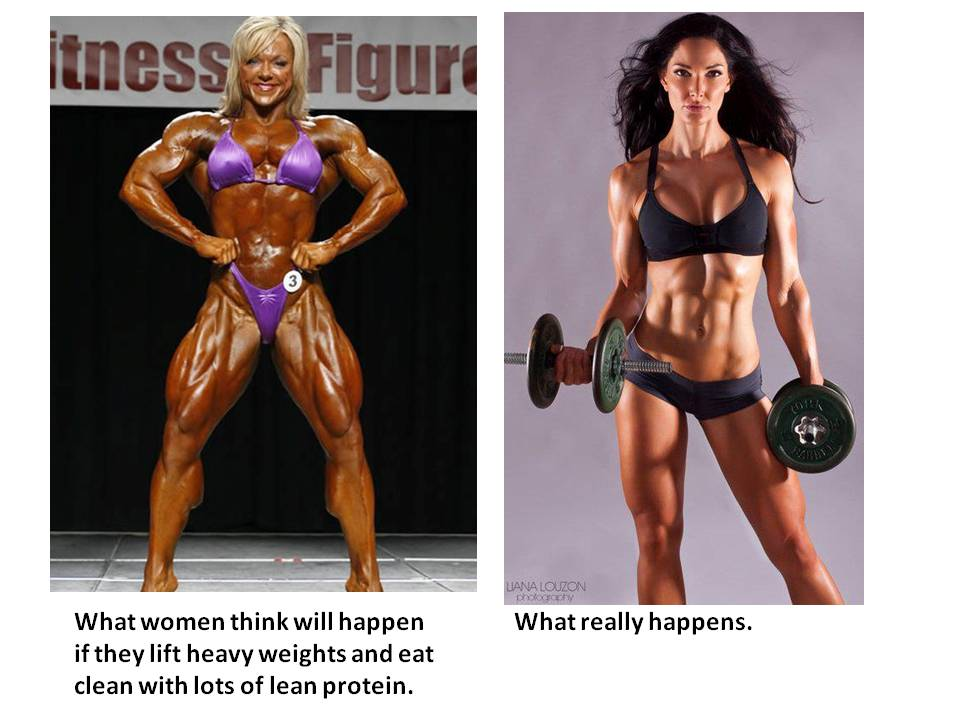 Weight Lifting For Women Shared